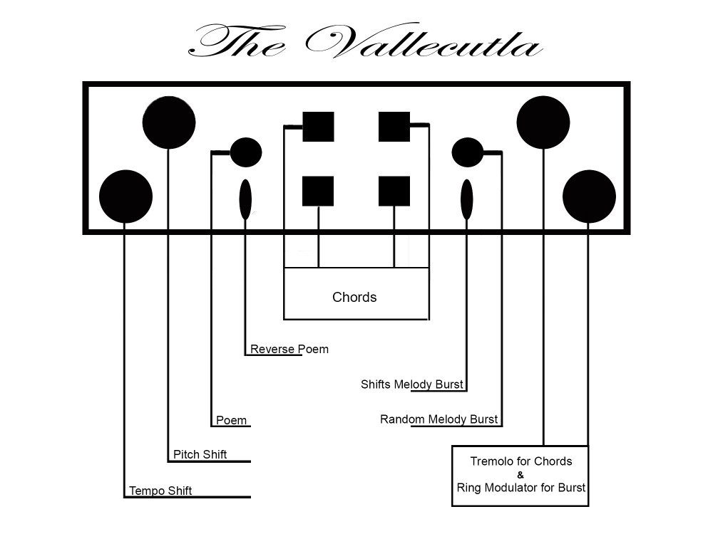 Valeculla Map